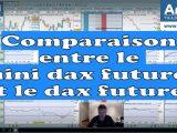 Les différences entre le mini Dax 30 et le Dax 30 sur Futures