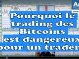 Les dangers du bitcoin