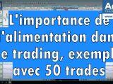 L'importance de l'alimentation dans le trading