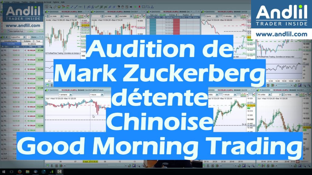 Audition de Mark Zuckerberg détente Chinoise Good Morning Trading