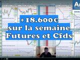 18600 euros sur la semaine 160x120