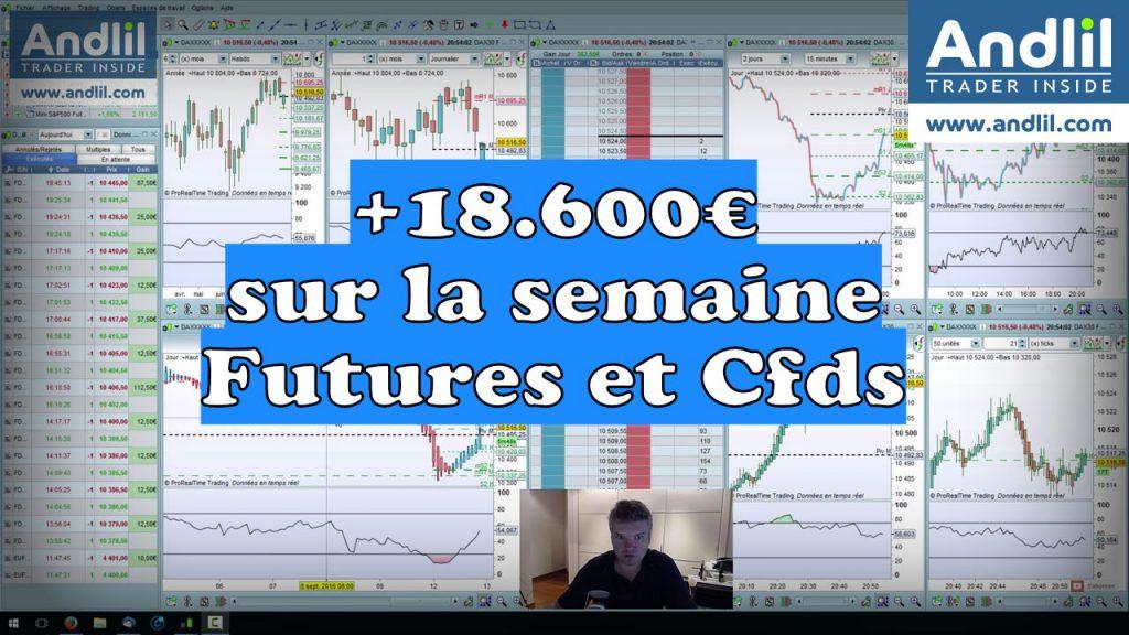 18600 euros sur la semaine
