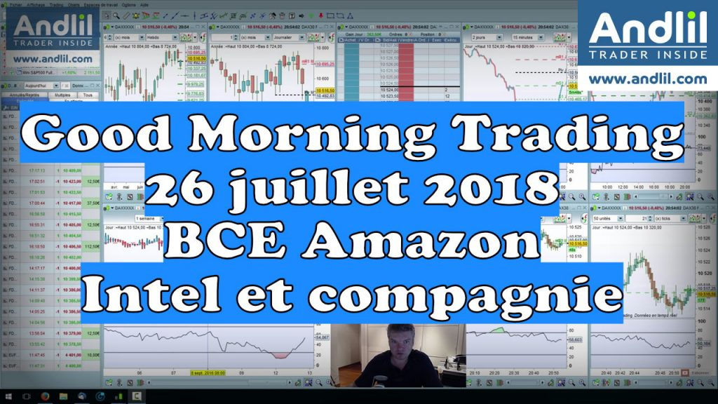 Good Morning Trading Bce