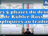 Les 5 phases du deuil de Kübler Ross appliquées au trading 160x120