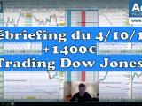 trading dow jones 160x120