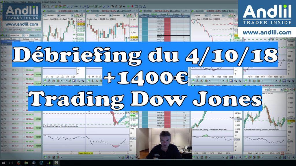 trading dow jones