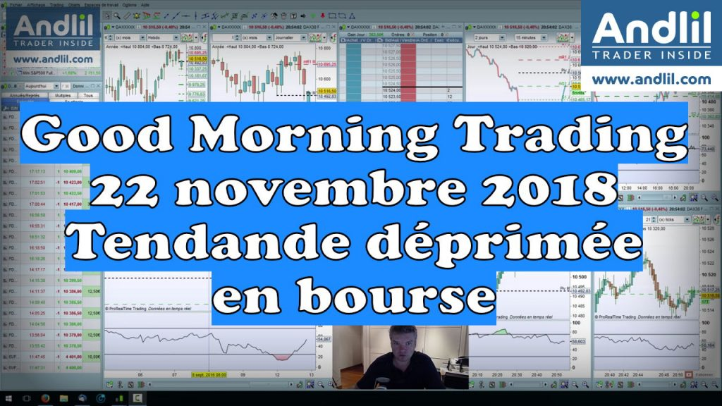 Good Morning Trading