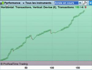 année de trading 300x230