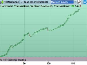 année trading 300x224
