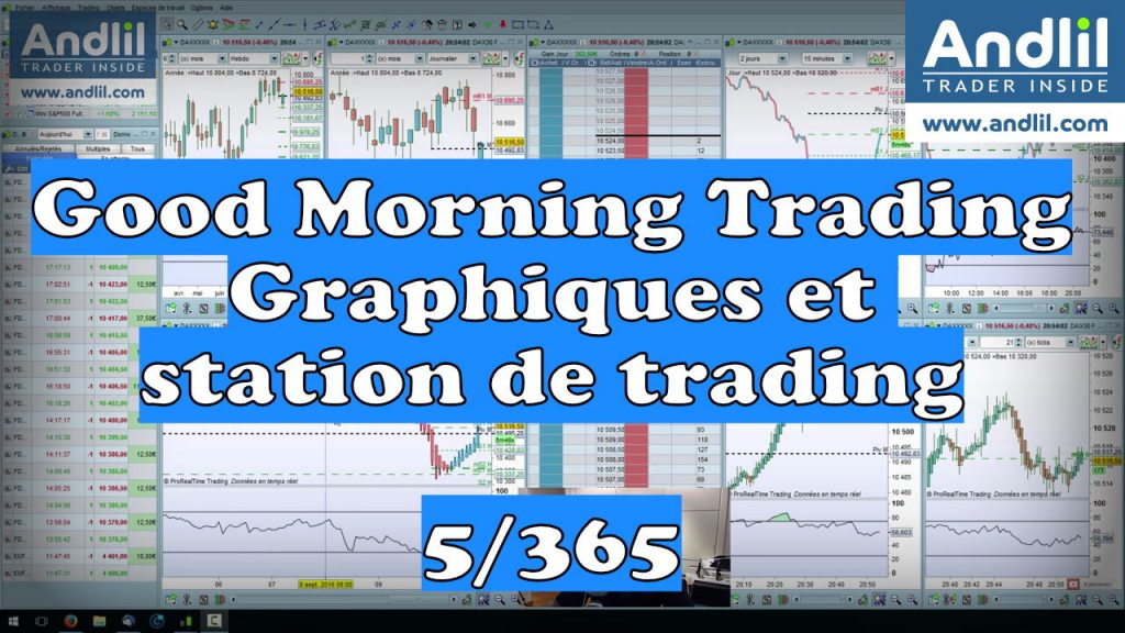 station de trading