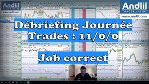 trading correct 300x169
