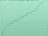 trading sur futures 160x120